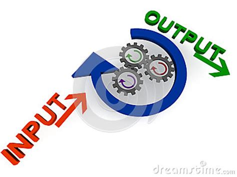 Input process output definition in thesis Objectives